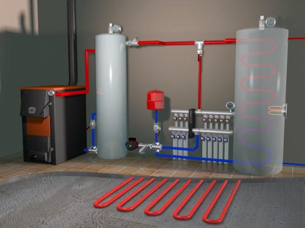 Как правильно выбрать систему отопления